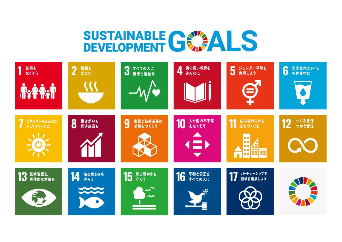 SDG's 17の項目